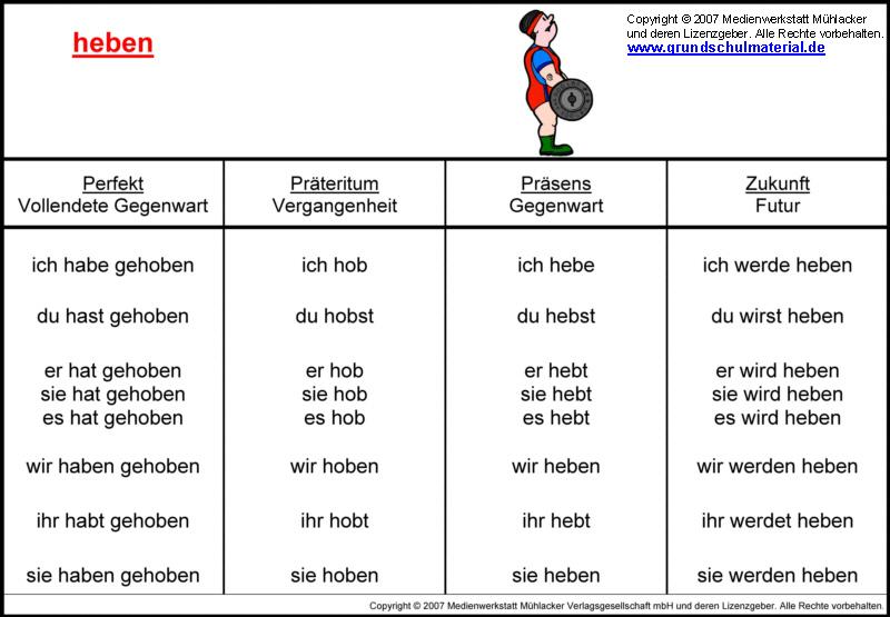 Grundschulmaterial deutsch