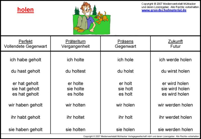 Definition, Rechtschreibung, Synonyme und Grammatik von 'im Allgemeinen' auf Duden online nachschlagen. Wörterbuch der deutschen Sprache.