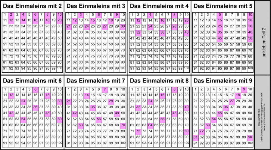 Die Zahlen Bis 1000 Medienwerkstatt Wissen 169 2006 2017