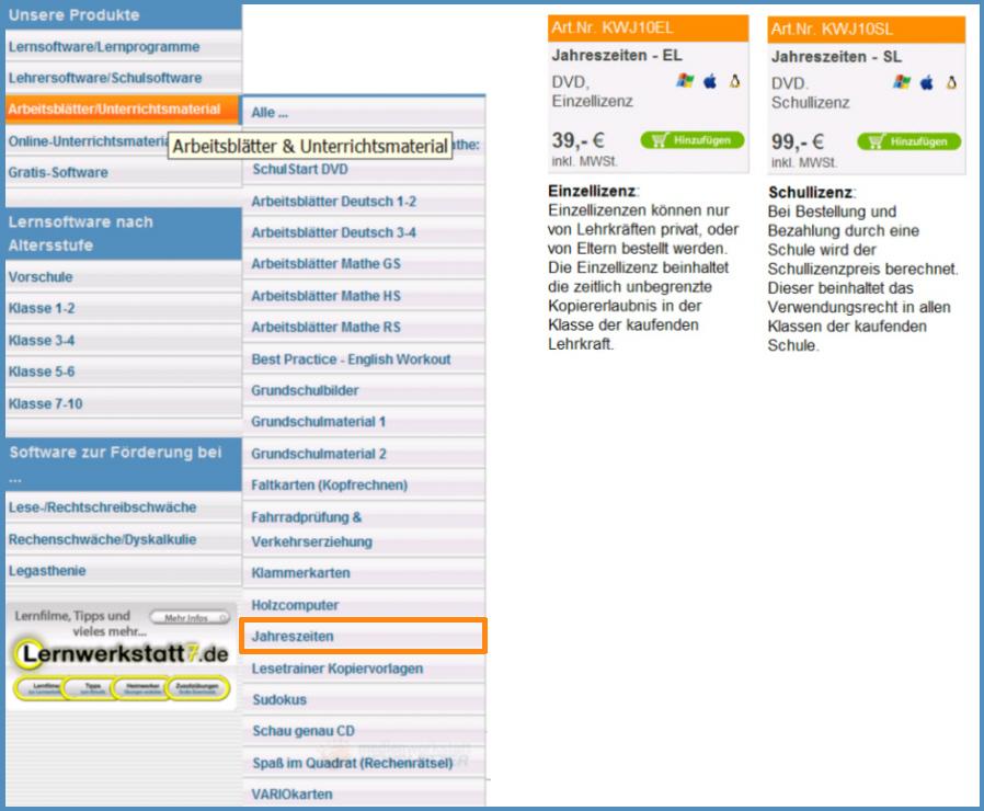 Lernen im Kreislauf und Wandel der Jahreszeiten - Medienwerkstatt ...