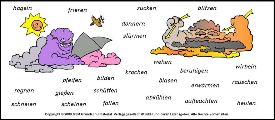 free german deutsch lernen kostenlos das wetter. Black Bedroom Furniture Sets. Home Design Ideas