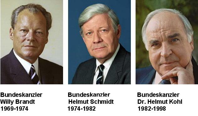 bundeskanzlerwahlen deutschland