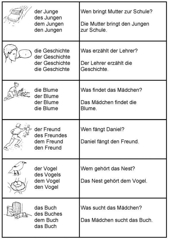 Vier Fälle - Arbeitsblatt 3 - Lösung - Medienwerkstatt-Wissen © 2006 ...