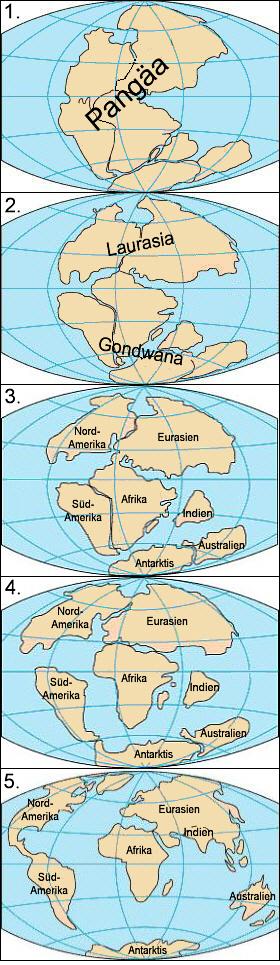 Kontinente Entstehung