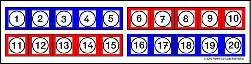 Koordinatensystem Grundlagen Beispiele amp Berechnungen