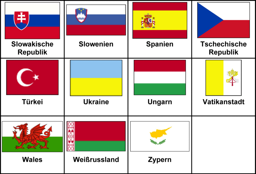 Flaggen Der Europaischen Lander In Alphabetischer Reihenfolge