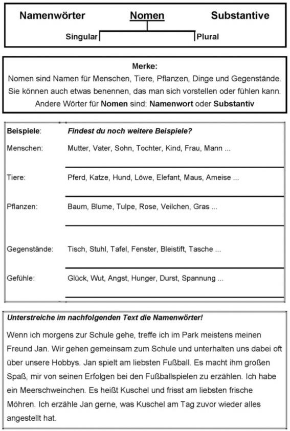 Nomen - Arbeitsblatt - Medienwerkstatt-Wissen © 2006-2017 ...