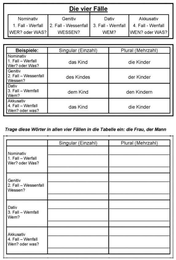 Vier Fälle - Arbeitsblatt 1 - Medienwerkstatt-Wissen © 2006-2017 ...